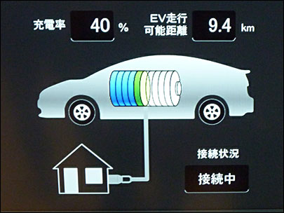 Toyota shows off smart-grid technology for plug-in car