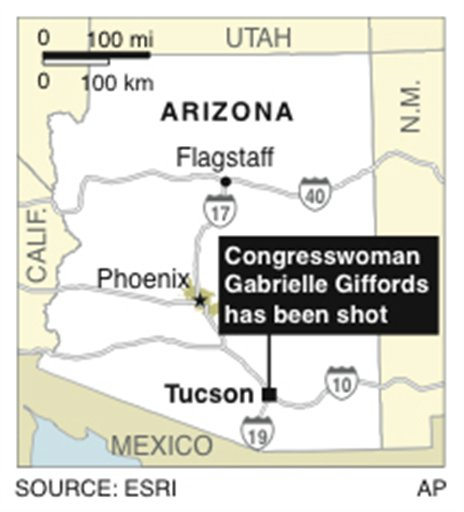 TUCSON SHOOTING
