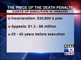 How much does death row cost?