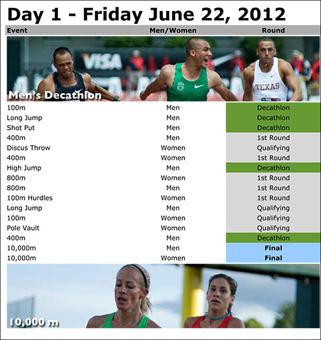TrackTown12 competition schedule set