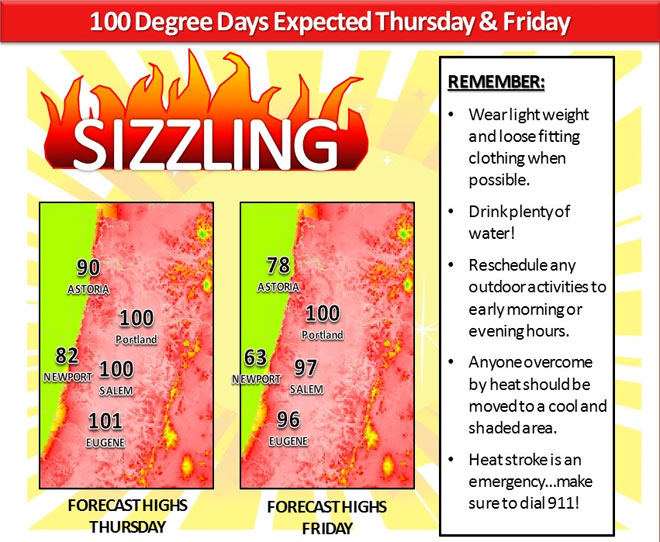 Heat will challenge record high temps