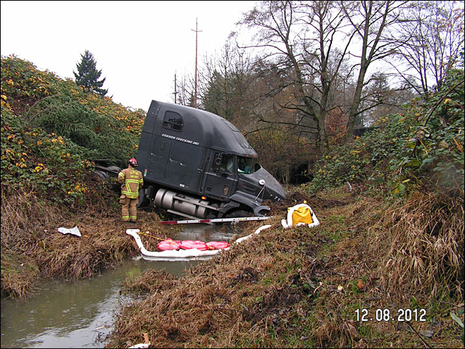 Man from Coos Bay found dead in truck in creek