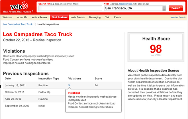 Yelp to add restaurants' health-inspection grades