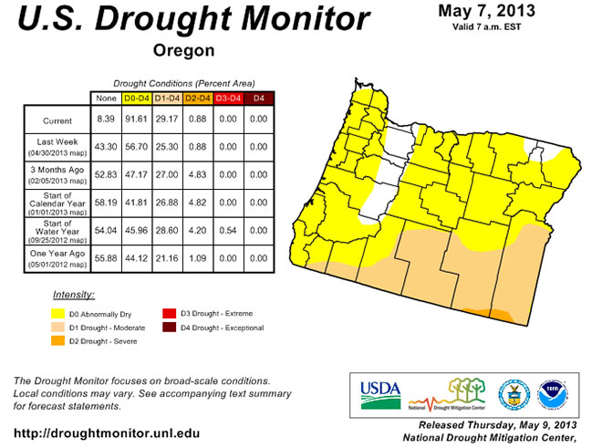 U.S. Drought Monitor