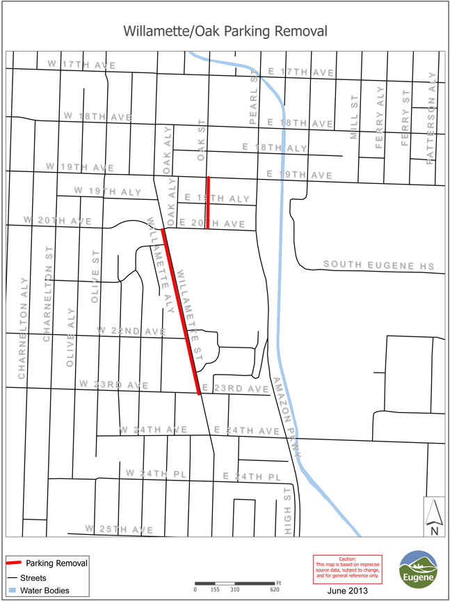 Road work starts on Willamette from 19th to 23rd