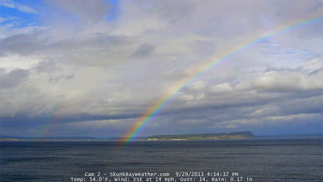 Northwest Weather Photos