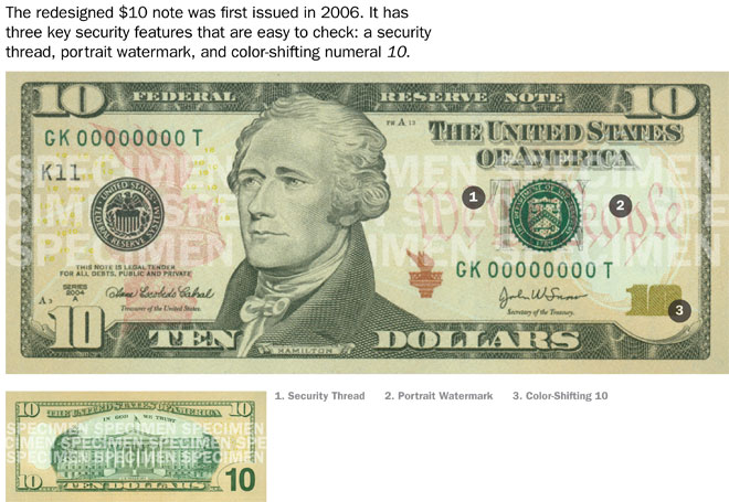 Security features of $10 bill