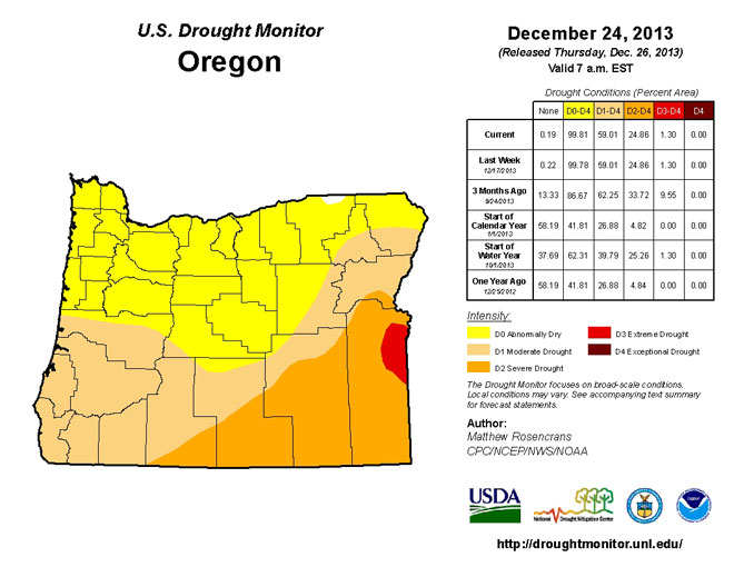 US Drough Monitor map for Oregon