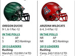 5 Things to Watch: Oregon at Arizona