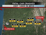 Last 5 months deadlier on Hwy 126 than prior 5 years combined