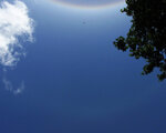 Double Halo Around the Sun Today