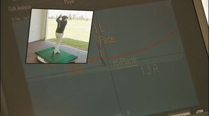 Wide World Of Golf: Tracking Technology