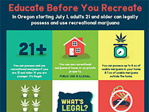 Legalized it: What happens to marijuana July 1 in Oregon?