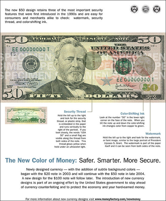 Security features of $50 bill