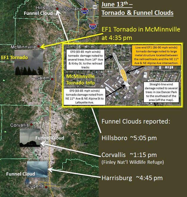 McMinnville Tornado and Funnel Cloud Trio