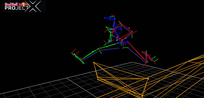 Lolo 3D Motion capture Screen Grab