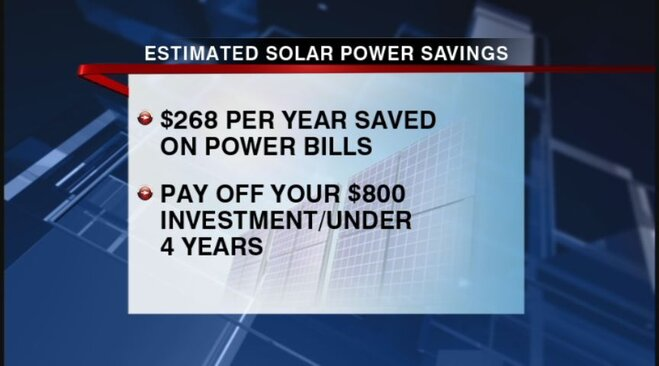 Save $268 per year on electricity