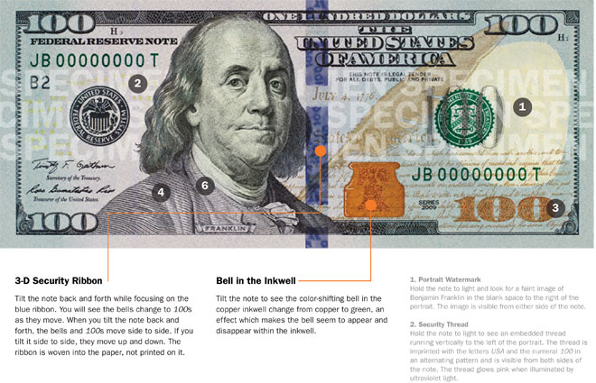 Security features of $100 bill