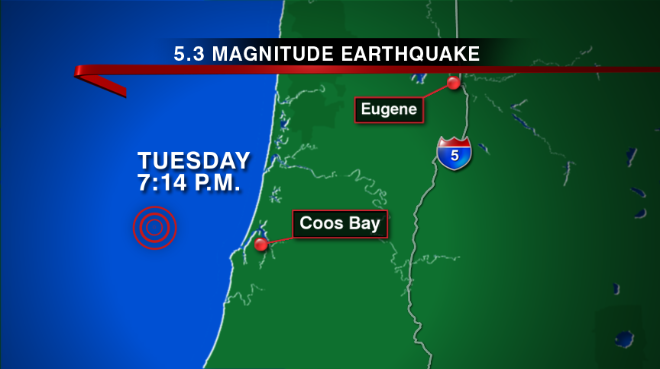 Magnitude 5.3 quake off Oregon coast; no tsunami