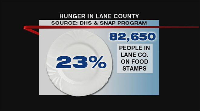 Food Stamp Challenge 2012 (3)