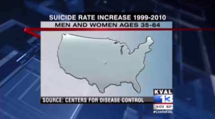 Suicide rates spike for middle-aged Oregonians