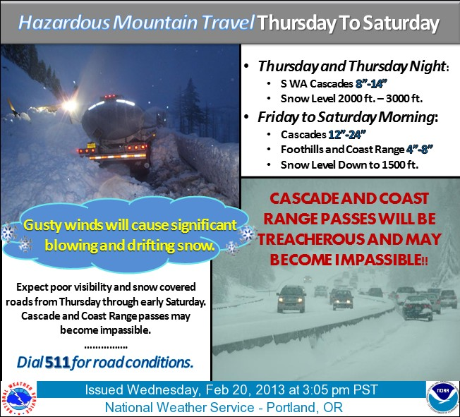 Oregon Cascades weather February 21