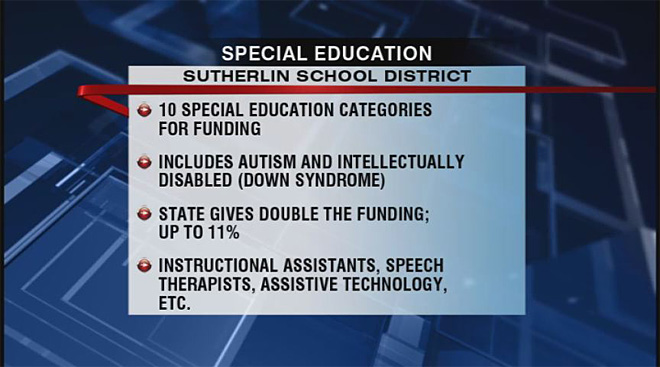 Special Education in Oregon