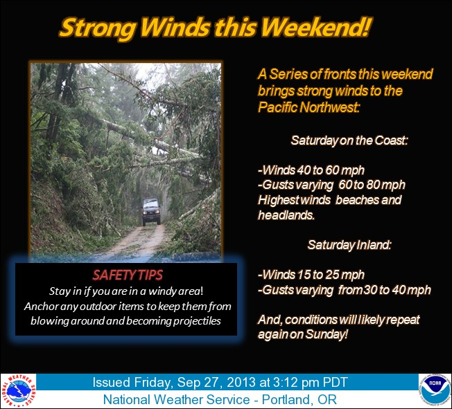 Strongs winds in Oregon forecast
