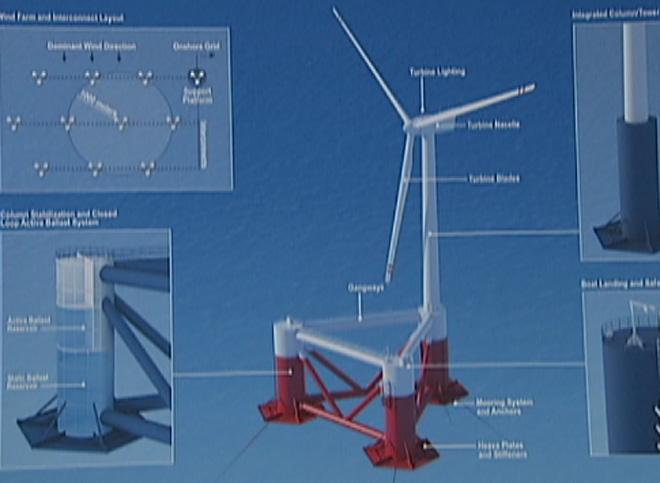 Could wind energy be coming to the south coast?