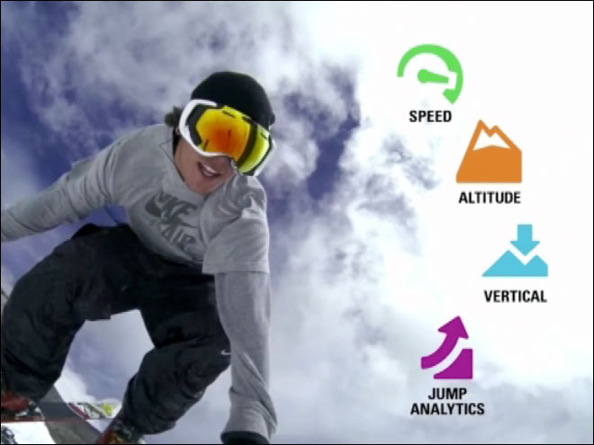 "Oakley ""Smart Goggles"" = Extreme Google Glass?"