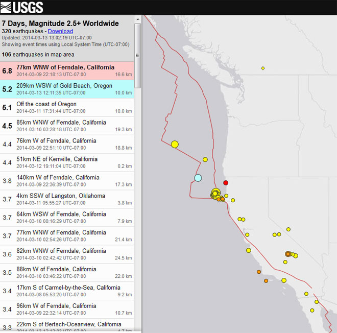 Third earthquake over 5.0 off West Coast since Sunday