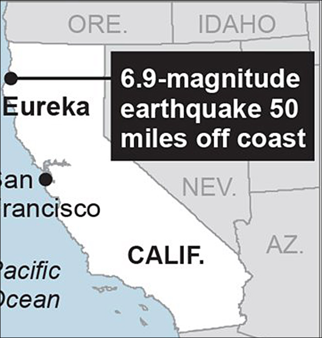 Big quake strikes off N. Calif., no tsunami threat