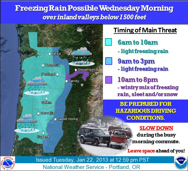 freezing rain Willamette Valley