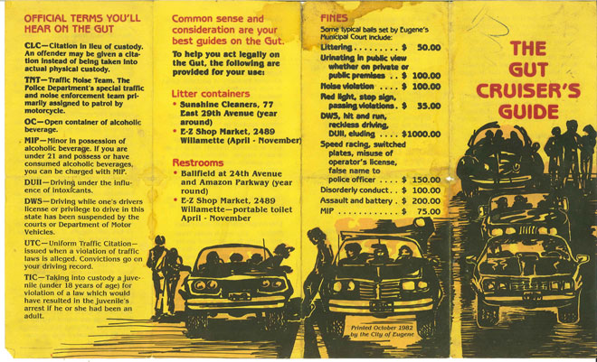 Cruisers Guide from 1980s